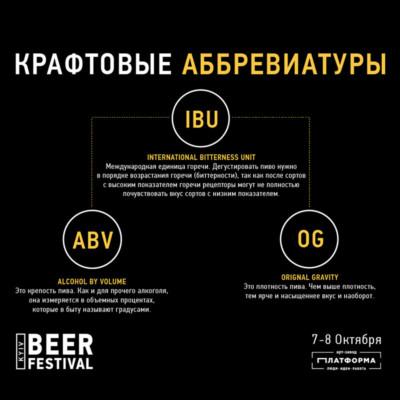 Україна, пивний фест, пивний фестиваль, пивні фестивалі, Київ, 2017