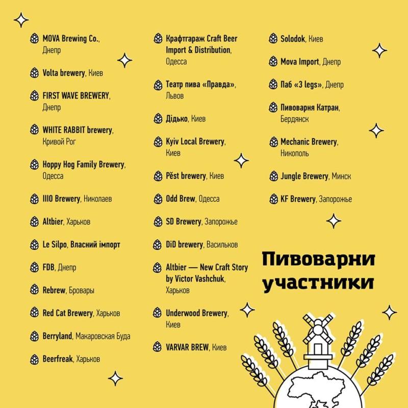 Craft культура, фестиваль пива, крафтовое пиво, Днепр, Украина